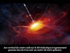 Mi Galactique